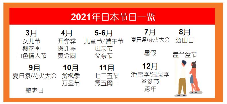 三态速递日本专线